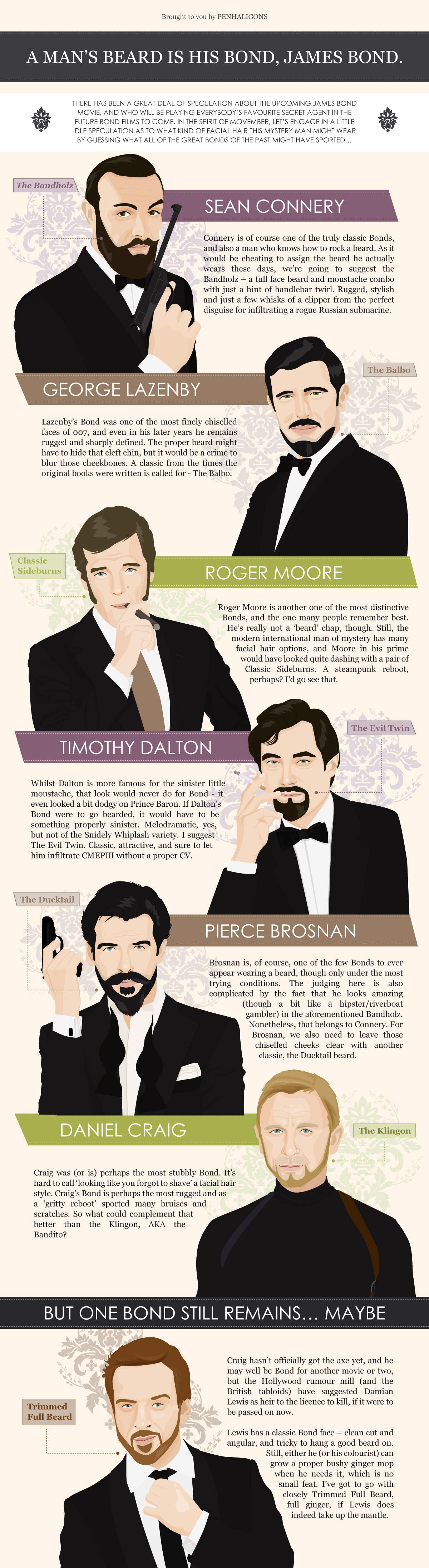 bond beard